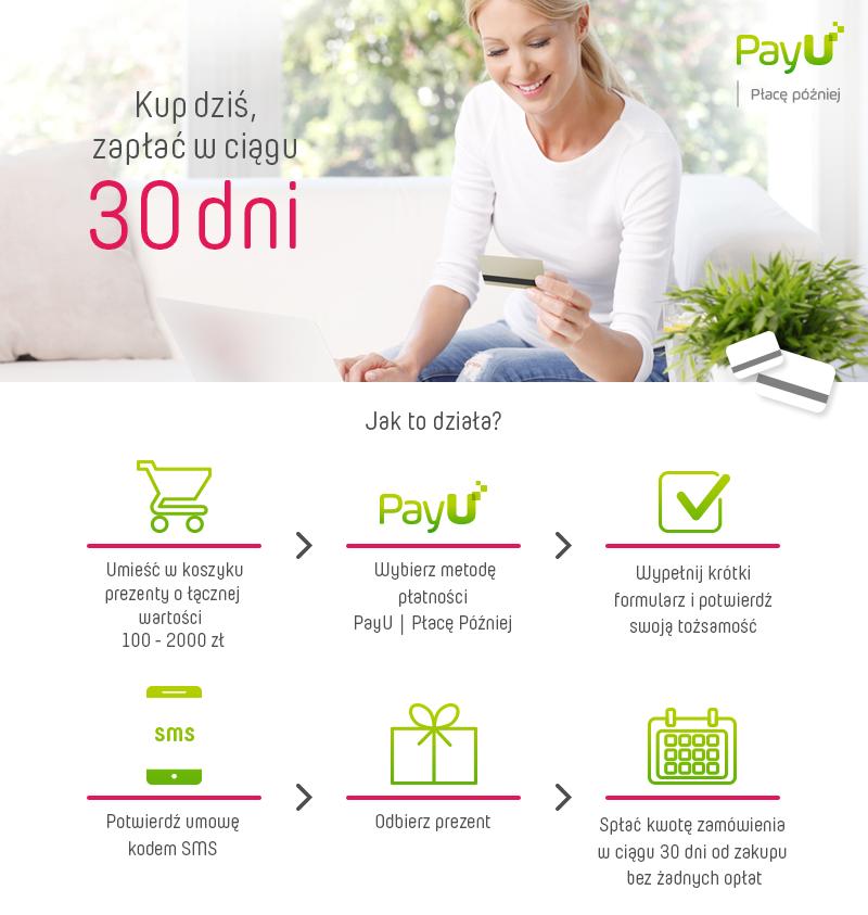 PayU | Płacę Później
